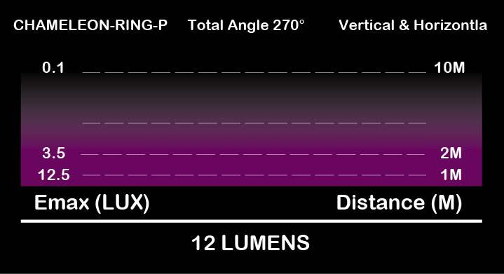 Ring-C-06A-Purple