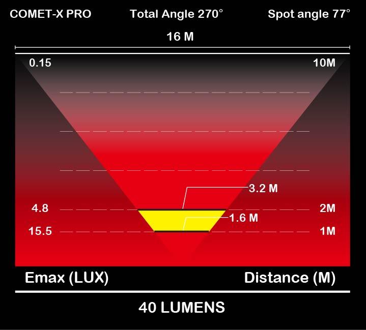Moon Comet-X Pro Red-Info3