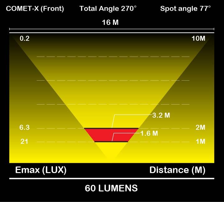Moon Comet-X White-Info3