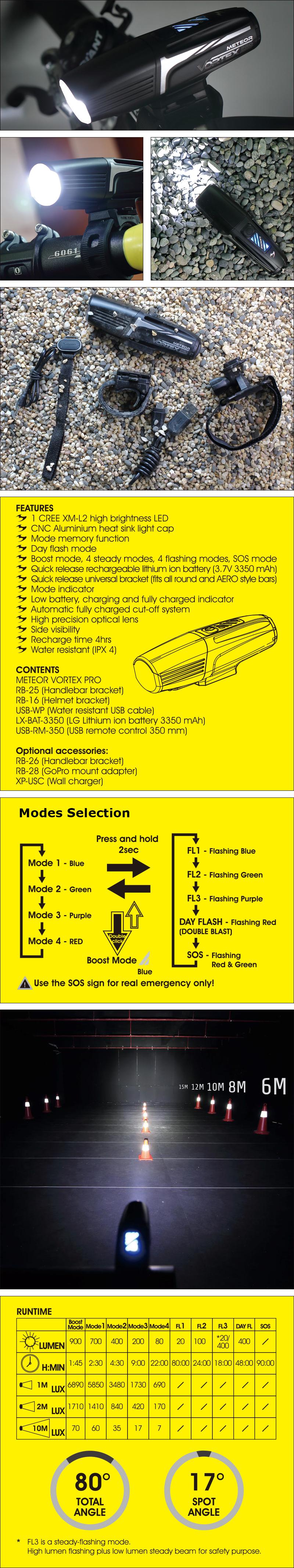 Meteor Vortex Pro Information