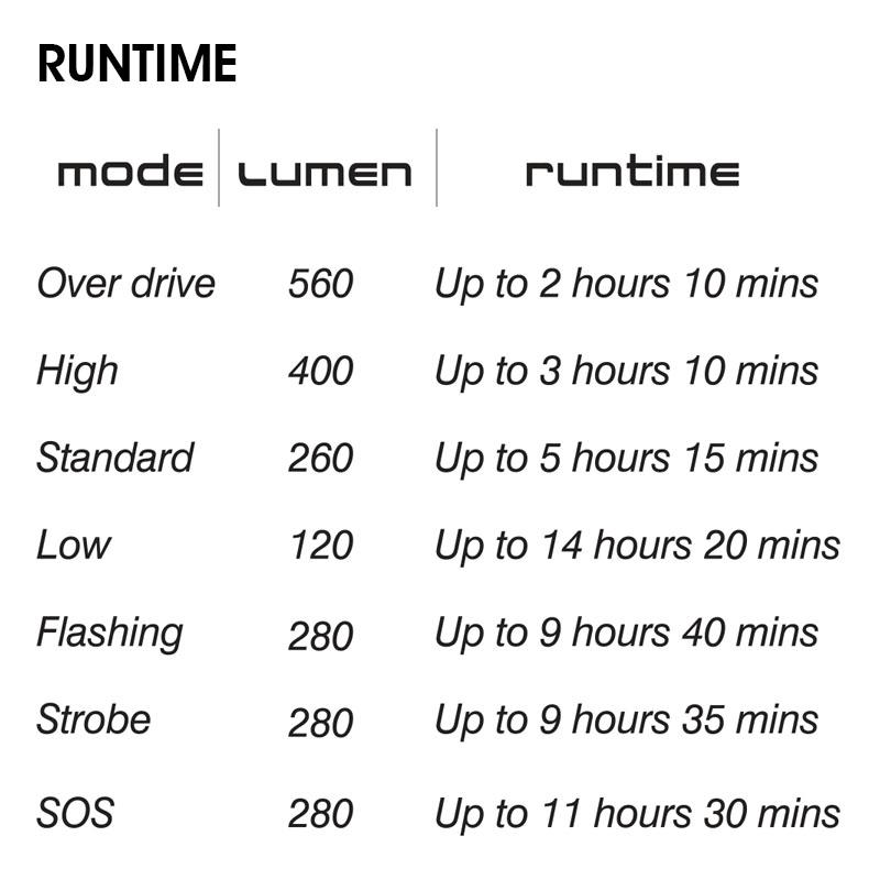 Moon LX-560 Runtime
