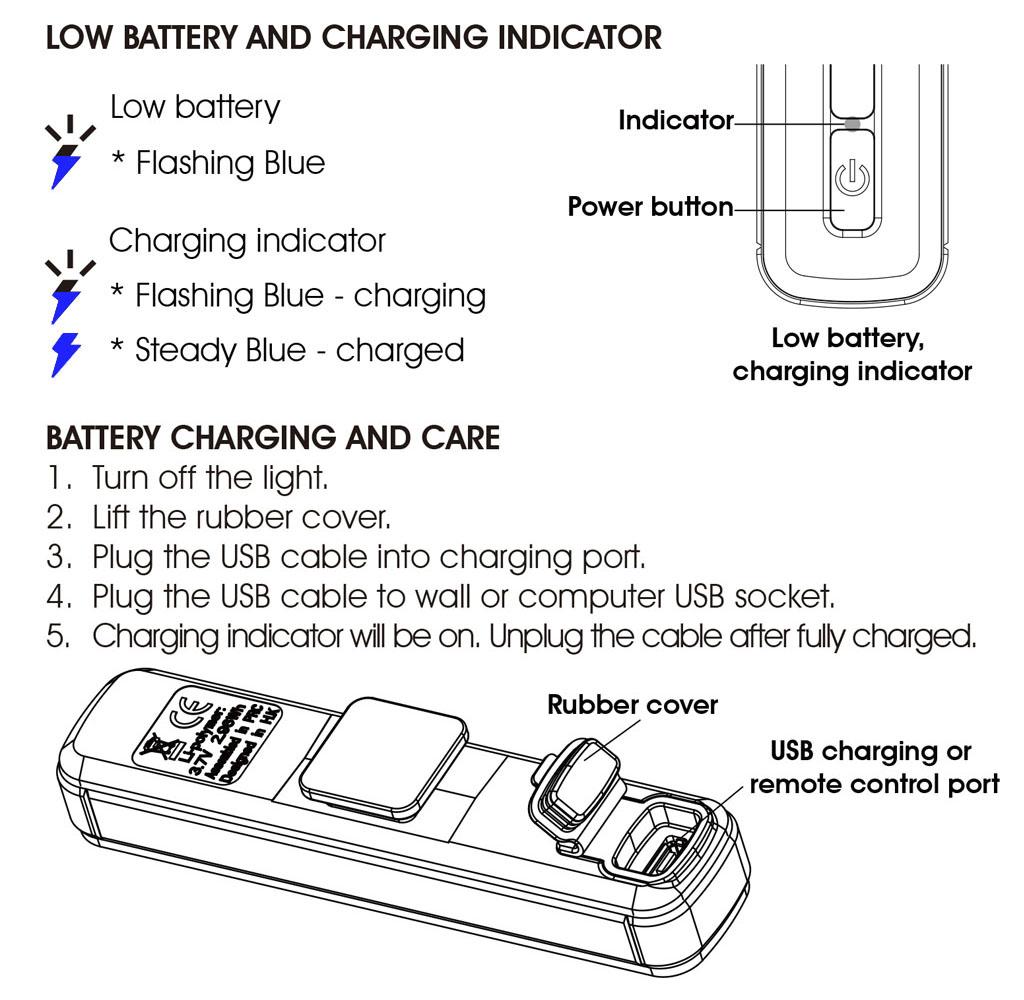 Moon Nebula Chameleon Battery & Charging Indicator
